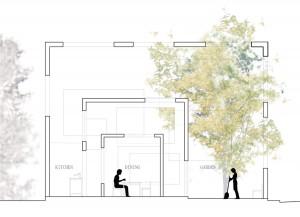 Delimitacion de espacio en cocina y jardin